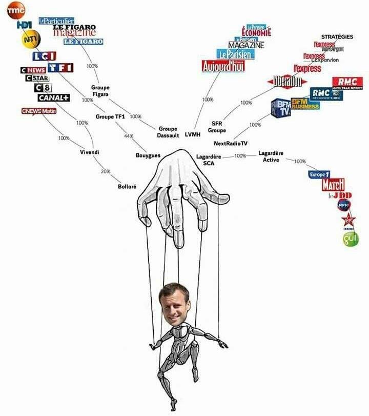 Macron marionnette